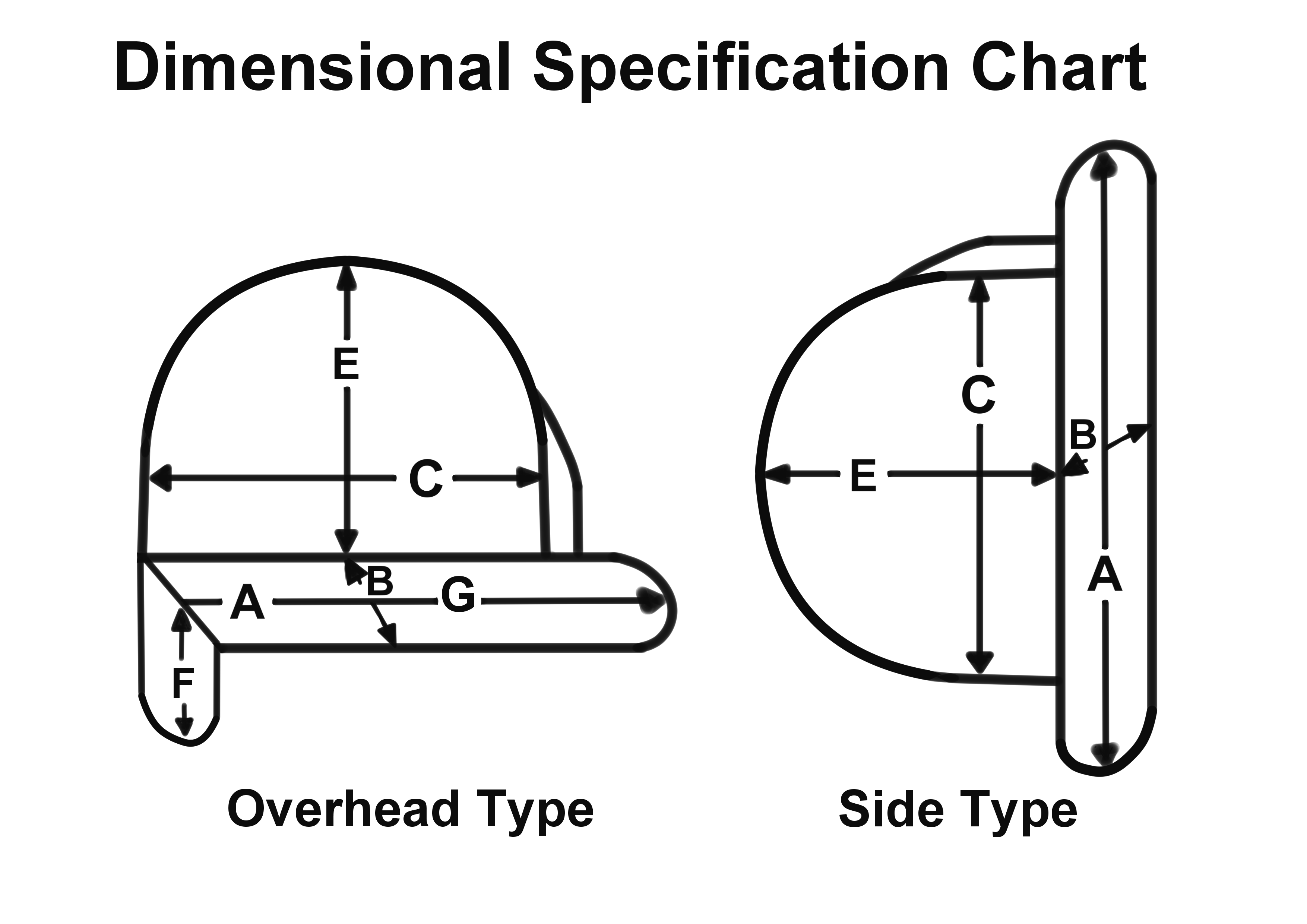 Standard-Balance-Dimensions